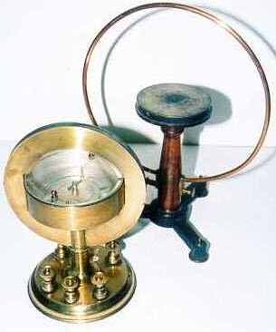 galvanometers