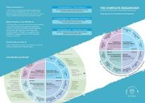 The complete researcher Leaflet image