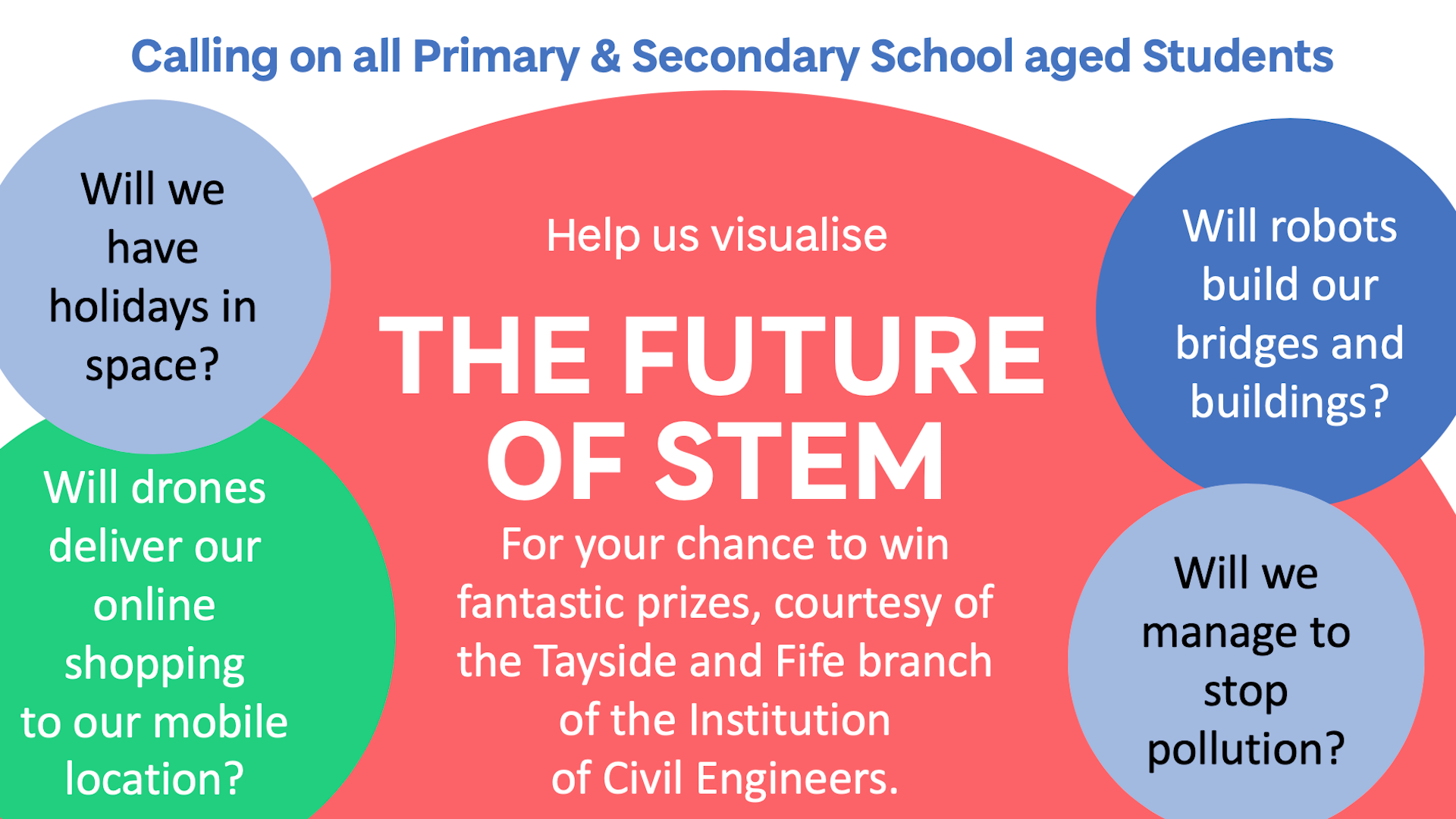 Poster: Calling on all Primary & Secondary School aged Students, Help us visualise THE FUTURE OF STEM. Will we have holidays in space? Will robots build our bridges and buildings? Will drones deliver our online shopping to our mobile location? Will we manage to stop pollution? For your chance to  win fantastic prizes, courtesy of the Tayside and Fife branch of the Institution of Civil Engineers.  Design a poster describing how science, technology, engineering and maths could change the world we live in.